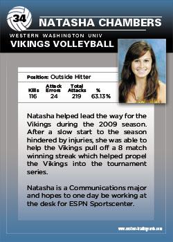 Varsity Sports Template (Back)